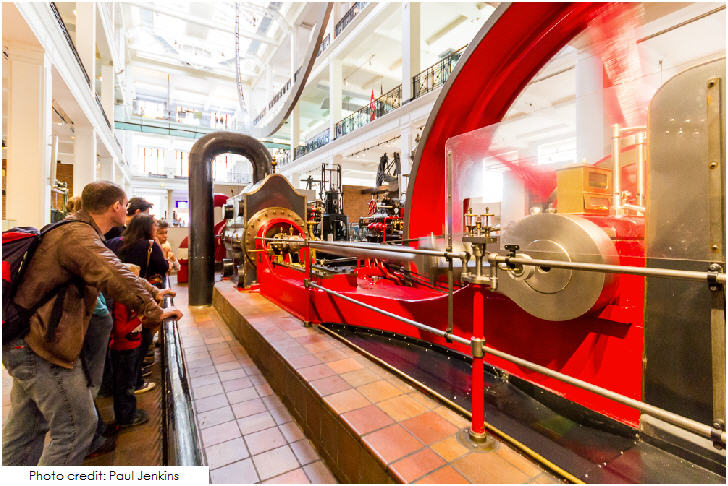 Stationary steam engine, Science Museum, 20 Top London Attractions