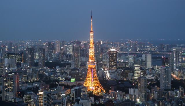 10 must see in Tokyo
