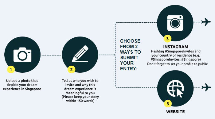 Create your Singapore Invite in 3 easy steps