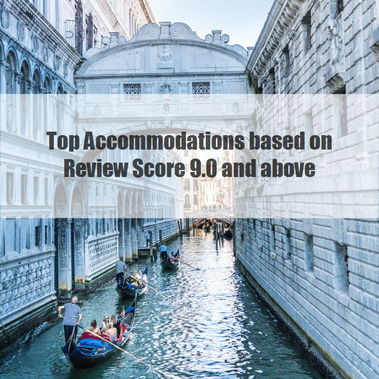 Top Accommodations based on Review Score 9.0 and above