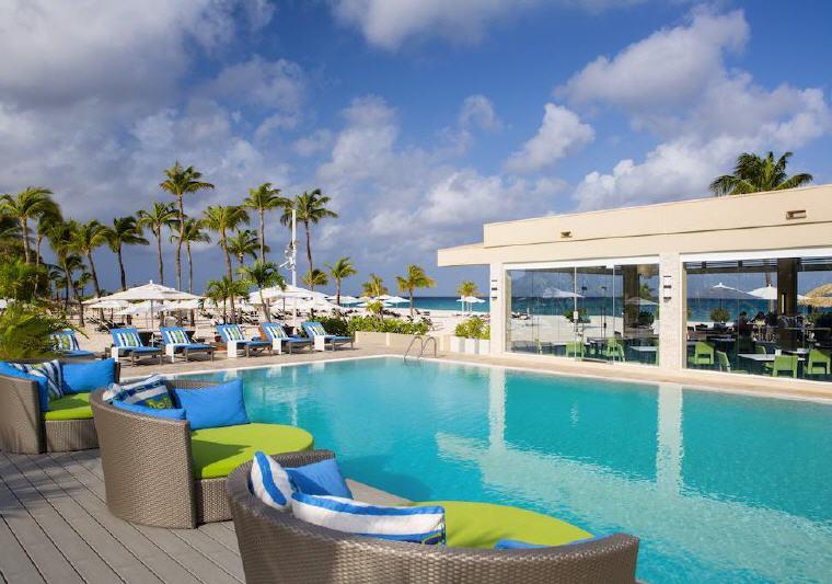 Day Weather Forecast Palm Beach Aruba